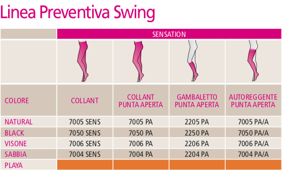 Linea Preventiva Swing SENSATION 70 denari 14 mm Hg